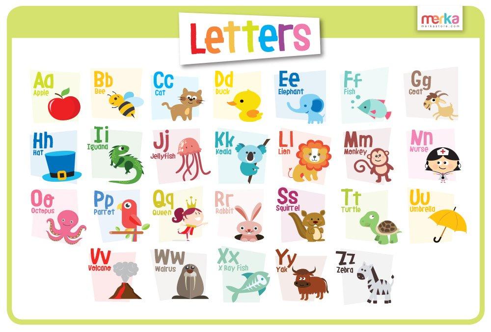 merka Educational Kids Placemats - Set of 4: Alphabet, Numbers, Shapes, Colors - Bundle - Non Slip & Washable by merka (Image #7)