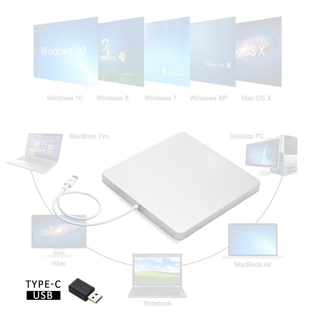 USB-C Superdrive External Drive Burner DVD CD VCD Reader +/- RW Rewriter/Writer/Player with High Speed Data for latest Mac/MacBook Pro/Laptop/Desktop Support Windows/Mac OSX (silver) by fhong (Image #2)