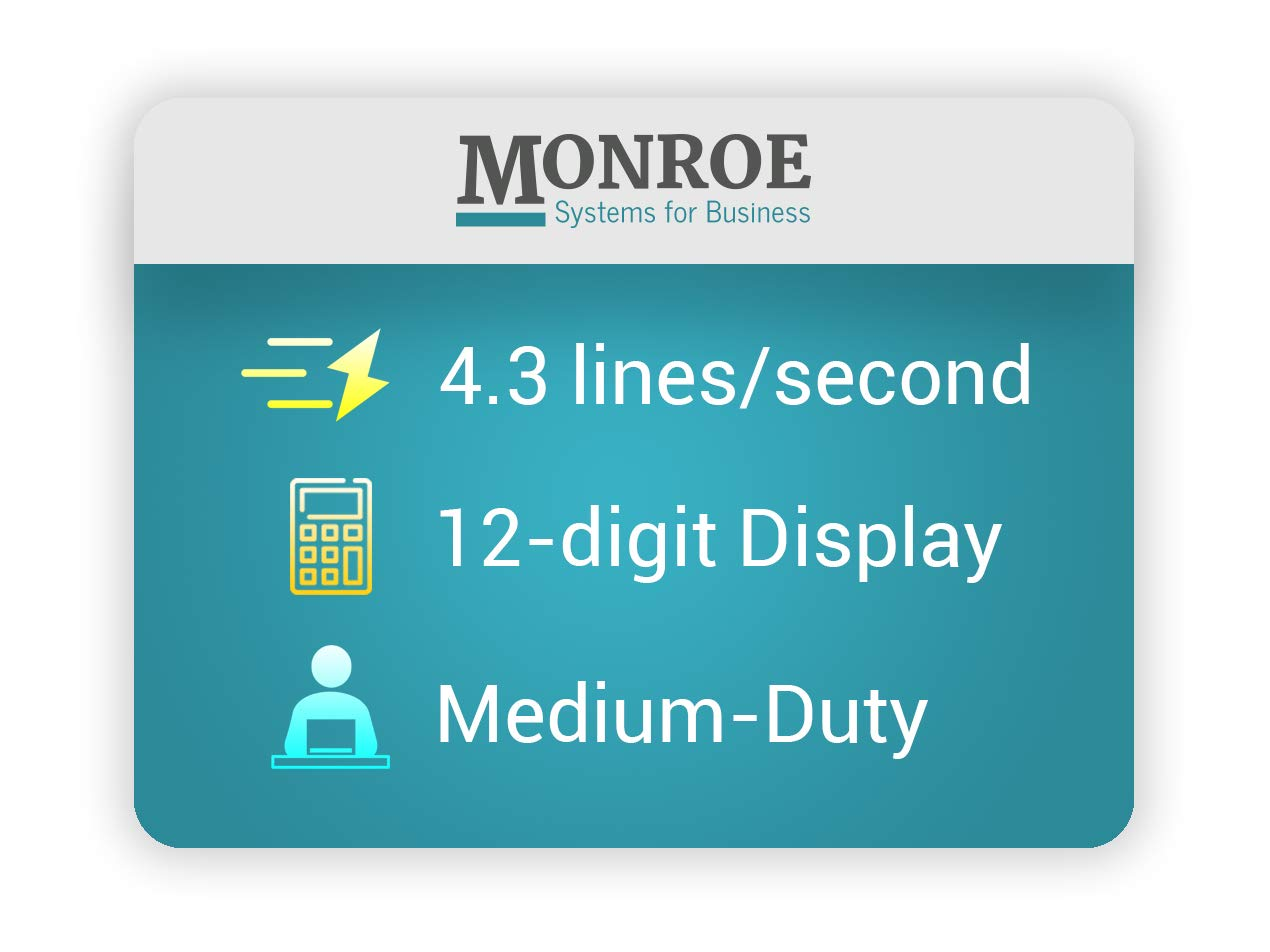 (1) Monroe 122PDX Medium-Duty 12-Digit Print/Display Calculator with The Fastest Printing Speed by MONROE SYSTEMS FOR BUSINESS