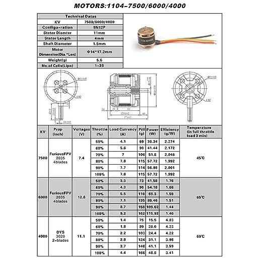 SE1104 1104 1-3S 4000KV 6000KV 7500KV Motor Brushless Motoren für DIY FPV Drone