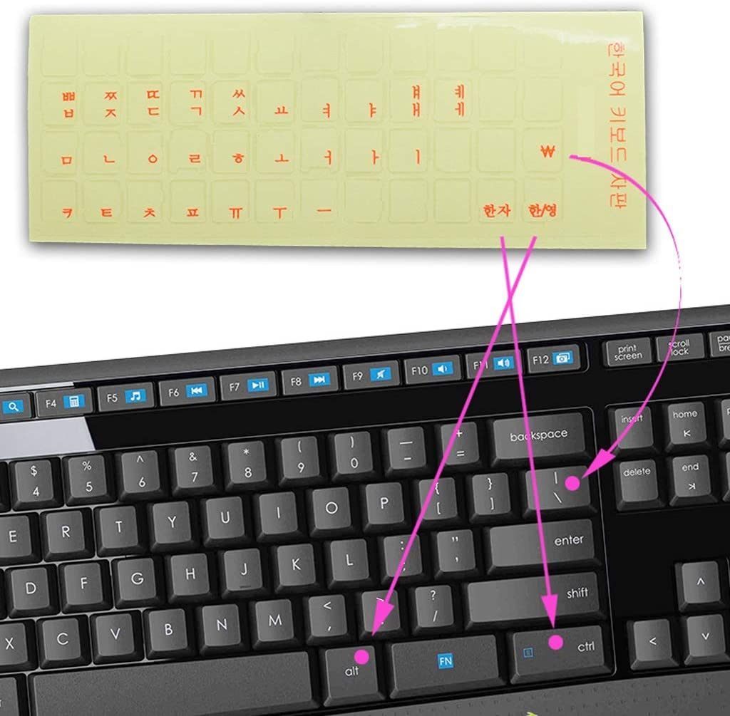 Color : M Korean Keyboard Stickers Keyboard Membranes Laptops Universal Root Table Letter Stickers
