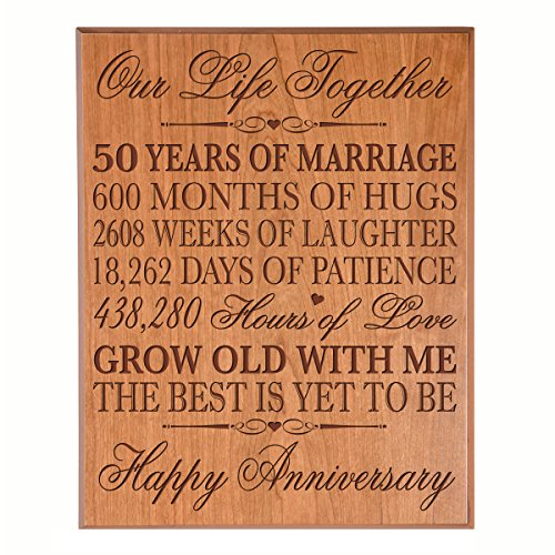 50th Wedding Anniversary Wall Plaque Gifts for Couple, 50th for Her, Gifts for Him 12