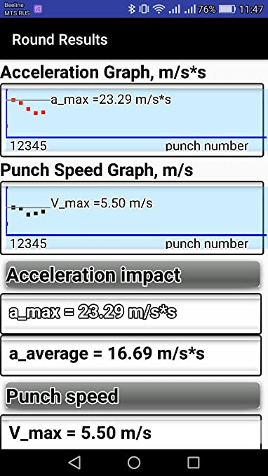 Amazon com: Punch Speed: Appstore for Android