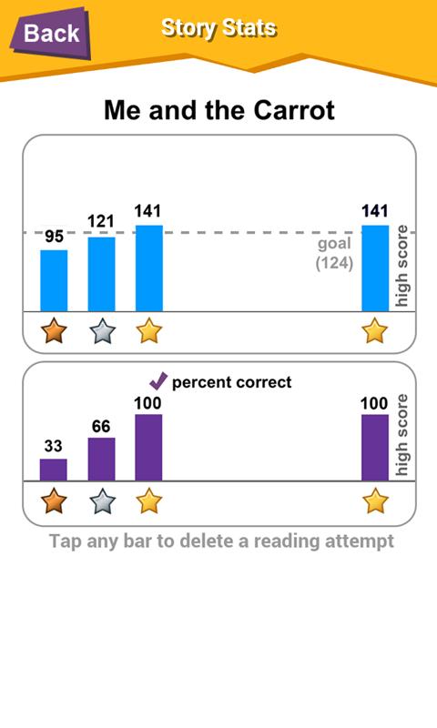 Amazon.com: K12 Timed Reading & Comprehension Practice Lite ...