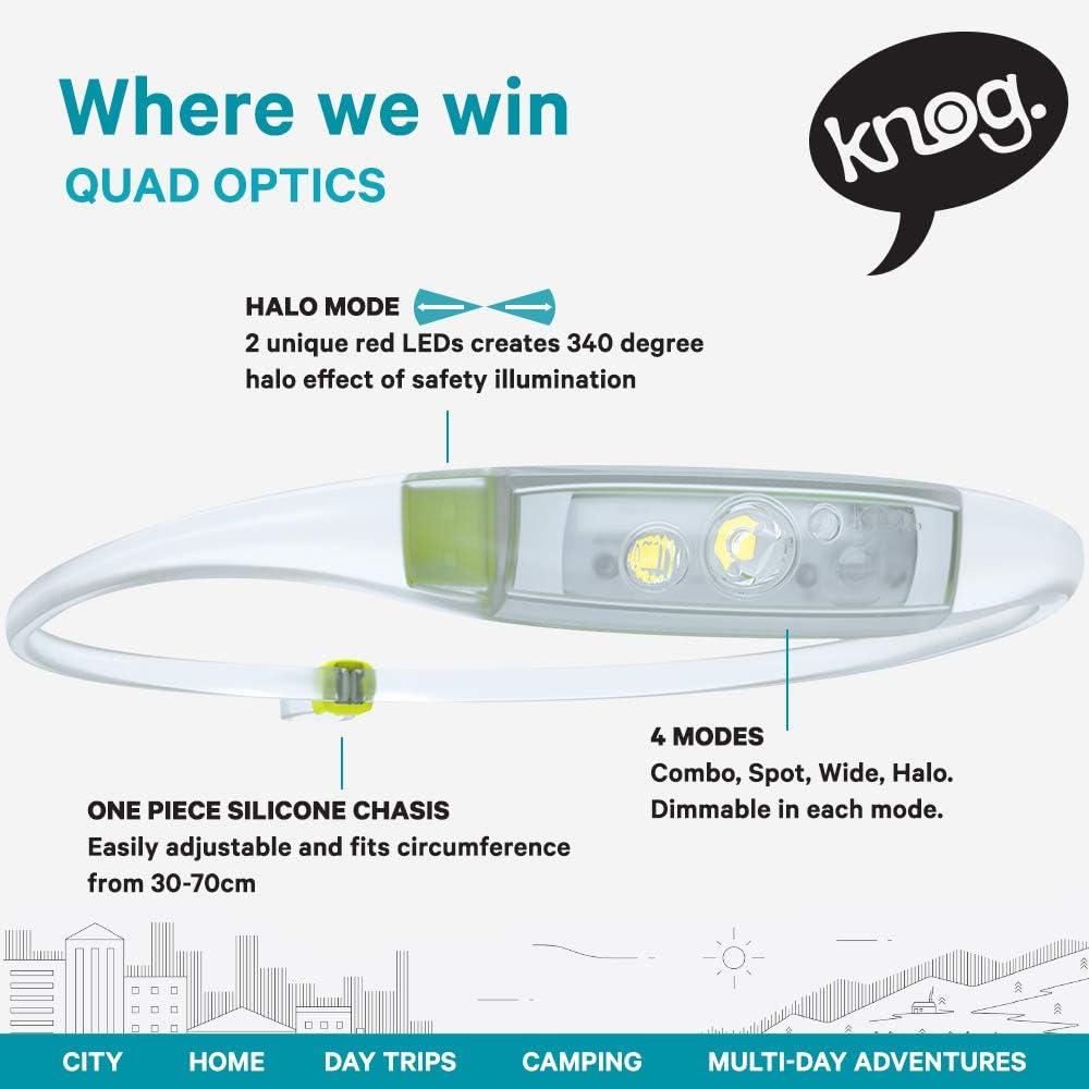 Default 100 lumen Knog Quokka Run Head lamp Lime