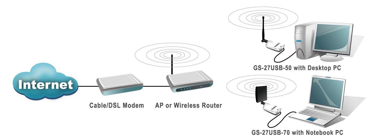 gsky wireless driver gs-27usb