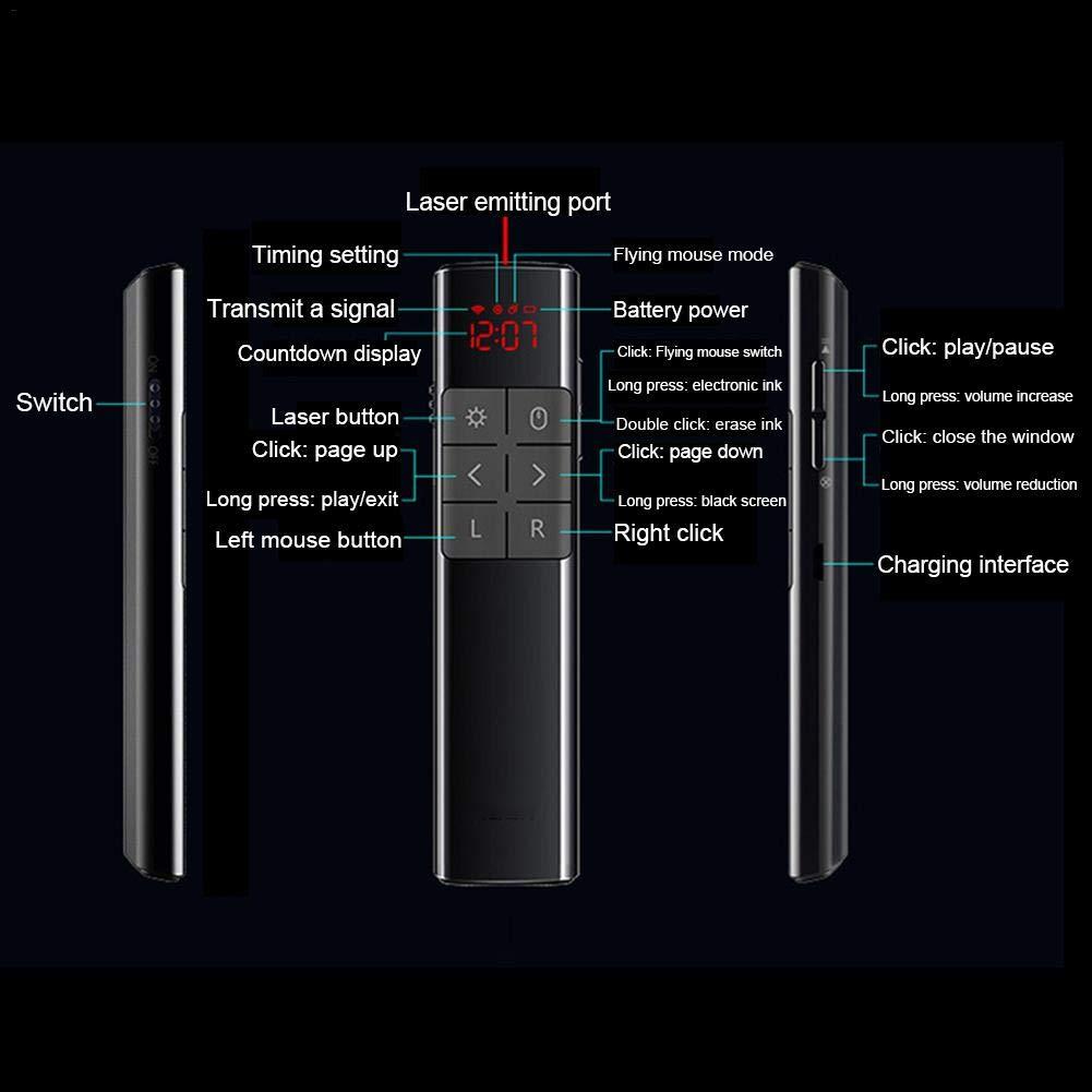 Pr/ésentateur sans Fil Rechargeable T/él/écommande De Pr/ésentation Longue Port/ée Compatible avec Divers Syst/èmes Dexploitation Et Formats De Tournage De Page Pointeur Laser pour Powerpoint