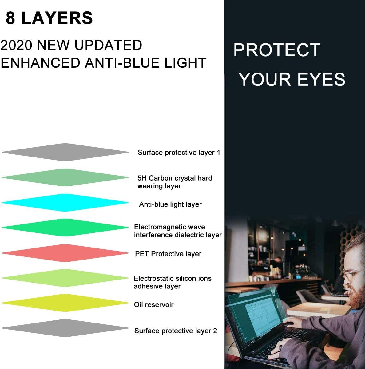 Filter Out Blue Light and Relieve Eye Strain to Help You Sleep Better Anti Blue Light and Anti Glare Screen Protector for 24 Inch 16:9 Widescreen Desktop Monitor