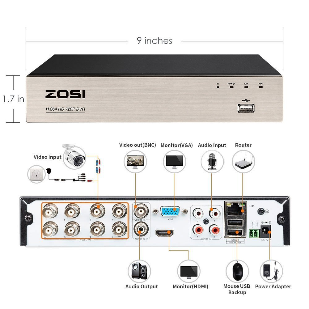 ZOSI 1080N/720P 8 channels 4-in-1 DVR HD TVI CCTV DVR Security System Network Motion Detection H.264 Digital Video Recorder 1TB Hard Drive For 720P,1080P Security Camera System (Certified Refurbished) by ZOSI (Image #2)