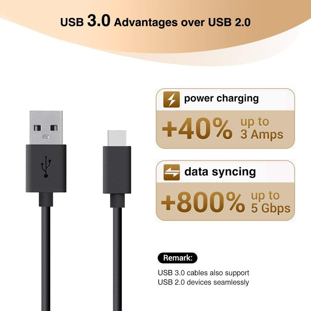 USB Type C Cable, Yesker Fast Charging Cable (1 Pack-2.0)