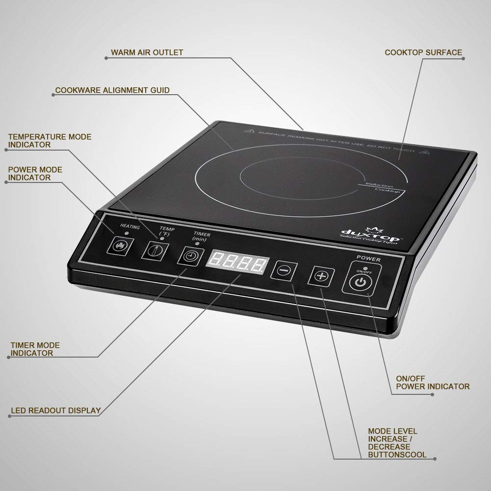 Best Countertop Burner Reviews in 2019 14