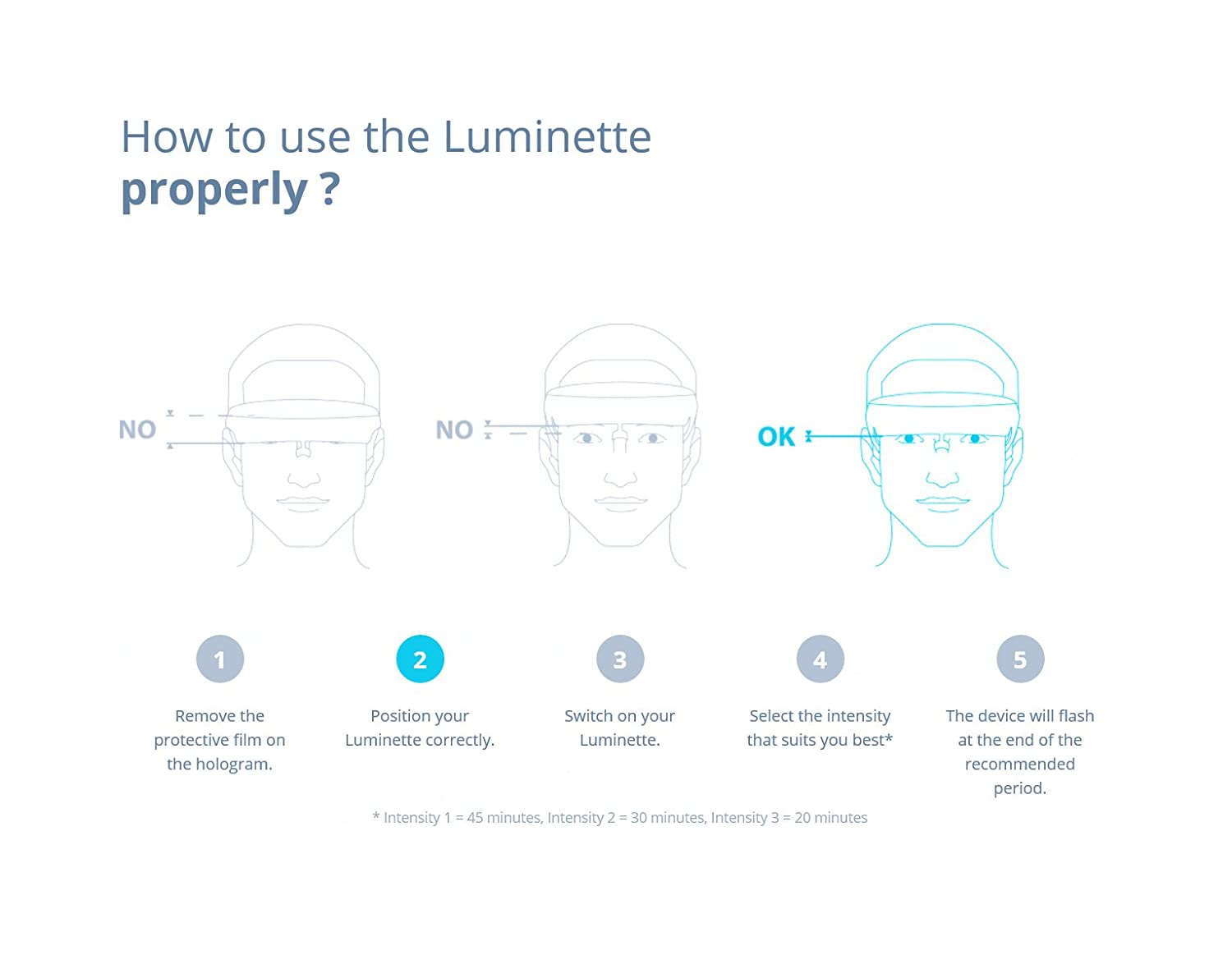 Luminette 2 Sad Bright Light Therapy Glasses More 3 Way Switch Diagnosis Than 60000 Users Have Energy And Sleep Better Health Personal Care