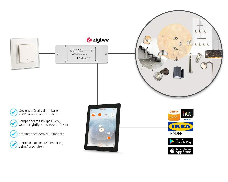 230 V controlador controlador regulador dimmaktor zigbee, compatible con Philips Hue® y OSRAM LIGHTIFY®: Amazon.es: Iluminación