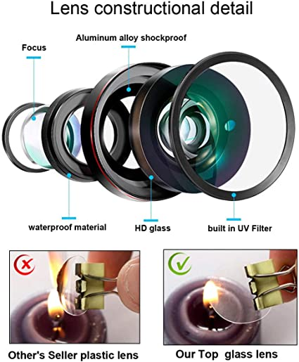 Dynavsal Neues Objektiv 170 Super Weitwinkel Hd Farbe Elektronik