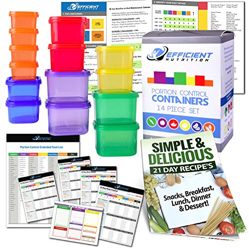 Тарелка Portion Control Containers DELUXE Kit