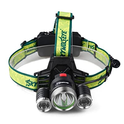 10000 Lumen Headlamp