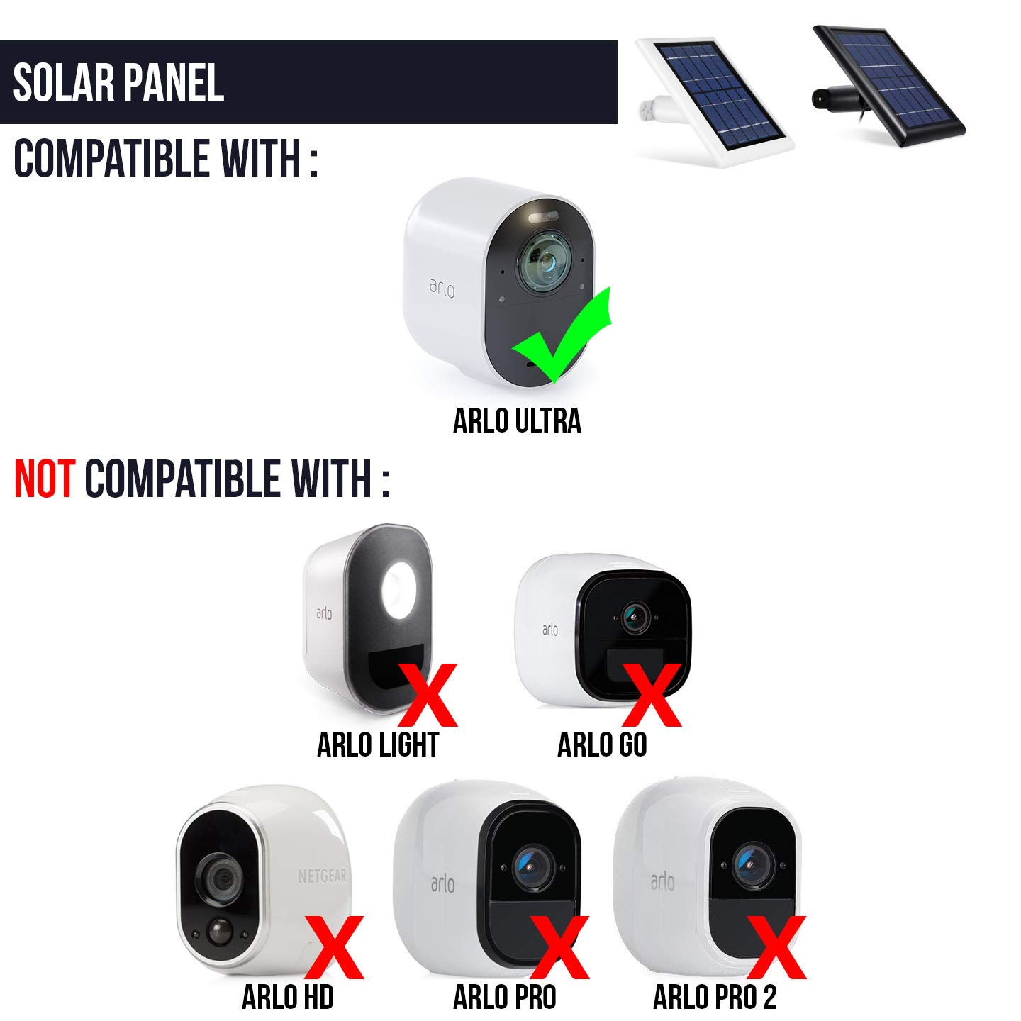 Solar Panel Compatible with Arlo Ultra - Power Your Arlo Surveillance Camera continuously (Black) by Wasserstein (Image #7)