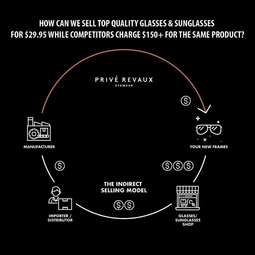 PRIVÉ REVAUX Places We Love Collection''The O.H.I.O'' Polarized Designer Square Sunglasses RandM Colab by PRIVÉ REVAUX (Image #6)