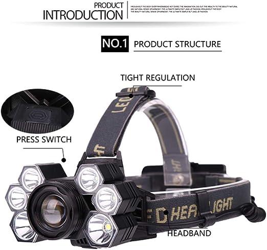 Linterna frontal LED con linterna frontal recargable por USB ...