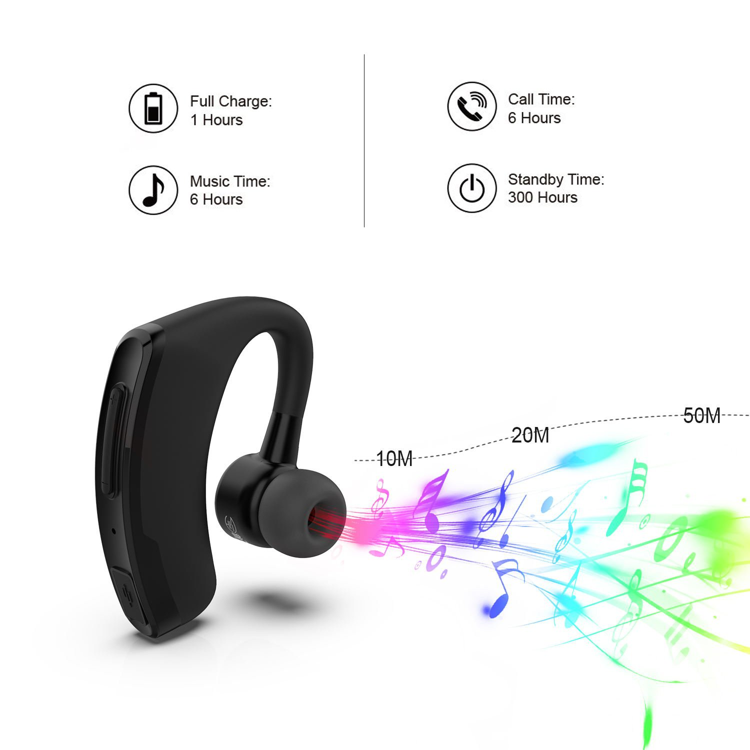 220c3d96684 Bluetooth headset, IAVCC Wireless Bluetooth Earpiece Hands-free Earset, 50m/164  ft Connect Distance, 300h Standby Time, In-Ear Earbuds with Noise  Cancelling ...