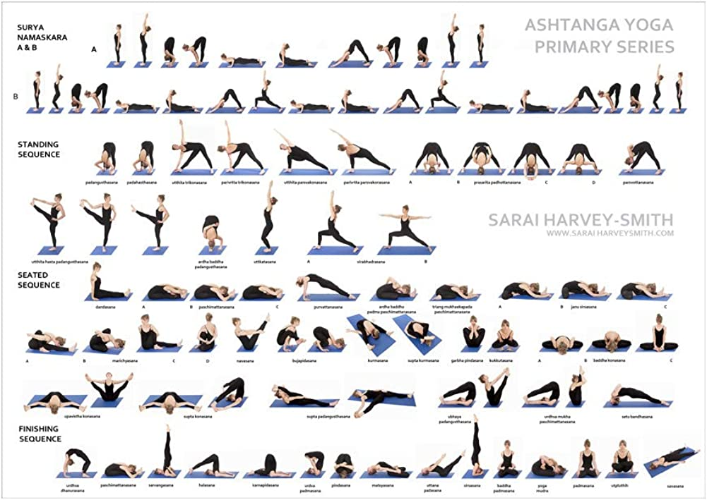 Amazon Com The Ashtanga Yoga Primary Series Chat Wall Poster Art Print Wall Decor 24x36 Inches Photo Paper Material Clothing