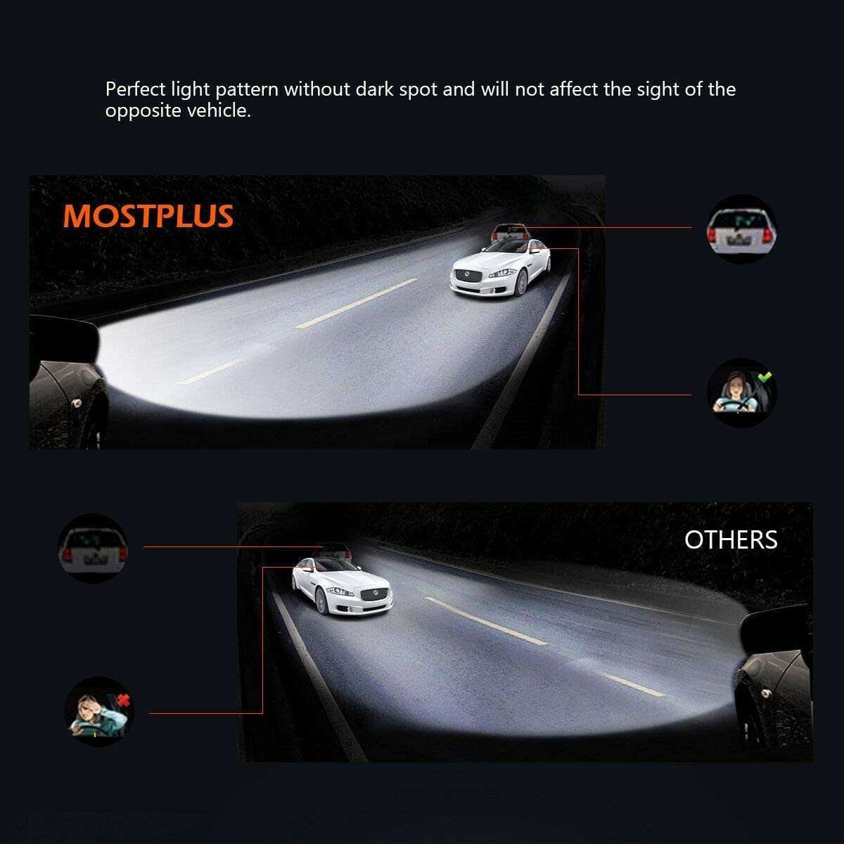 MOSTPLUS 9800 Lumens 98W//Pair-9004 All-in-One LED-TX1860 Chip Really Focused Headlight Bulbs Super Mini Conversion Kit Xenon White