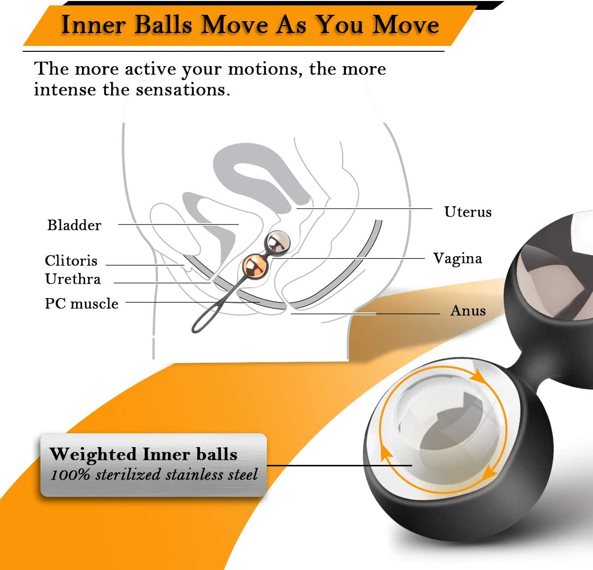 Kegel Balls Exercise Weights, Ben Wa Balls Kit for Women Bladder Control: Health & Personal Care