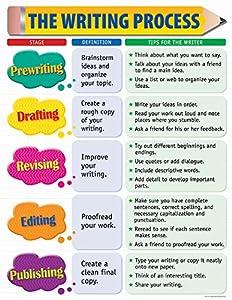Creative writing topics for grade 5