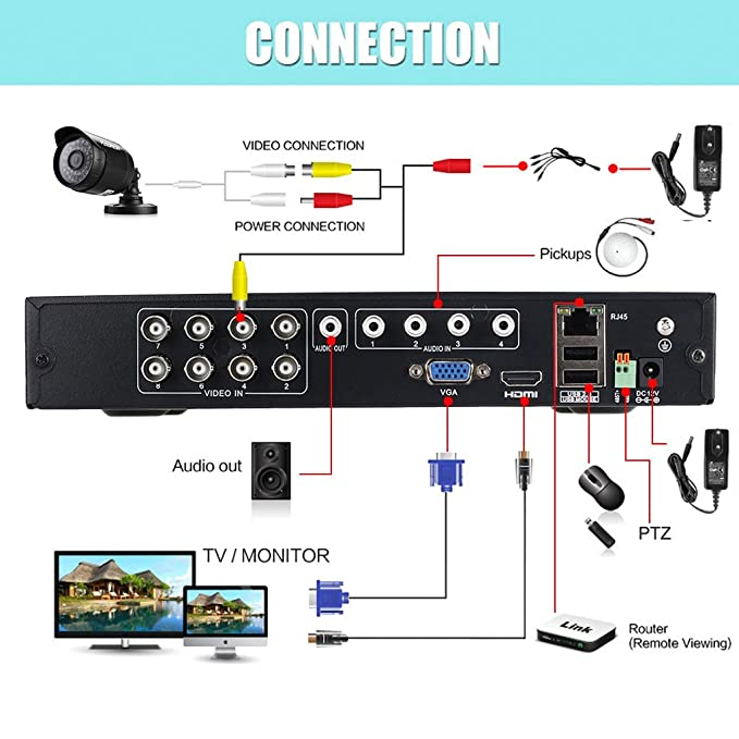 Floureon - Kit de 4 Camaras de Vigilancia Seguridad (H.264 CCTV DVR P2P 8CH AHD 1080N y 4 Camaras IP 720P 1Mp Impermeable, Circuito Cerrado, Ir-cut, ...