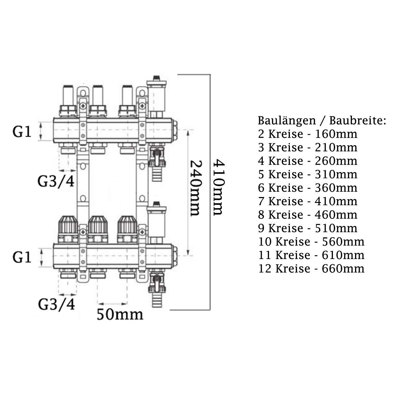 Messing Heizkreisverteiler Systemverteiler mit Durchflussmengenmesser und Entl/üftergruppe 2 Heizkreise f/ür Fussbodenheizung