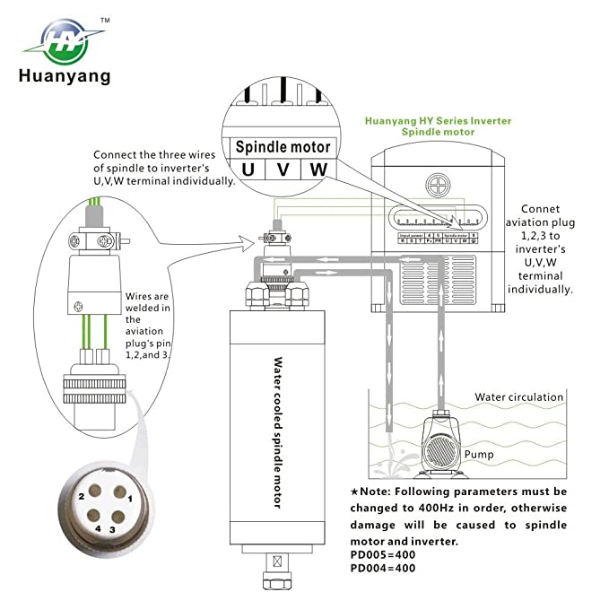 ac spindle motor wiring diagram wiring part diagrams dc motor reversing diagram huanyang water cooled cnc spindle milling motor 220v 22kw 24000rpm 400hz er20 collet for engraving machine