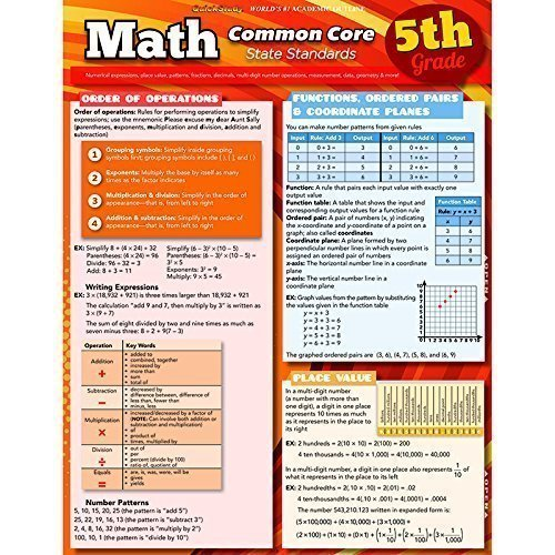 Workbook coordinate plane worksheets that make pictures : Amazon.com: BARCHARTS, INC. MATH COMMON CORE 5TH GRADE (Set of 12 ...