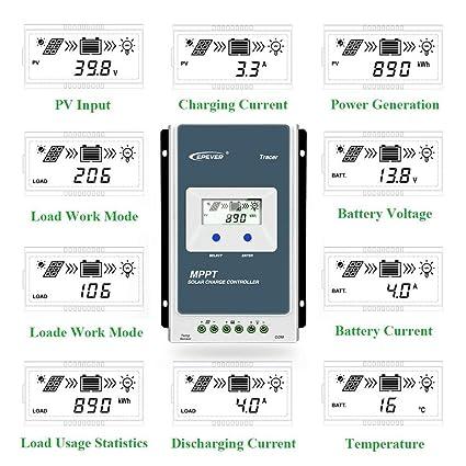 EPEVER MPPT Solar Charge Controller Tracer A Serie 20A con 12V 40A 24V DC Identificazione Automatica della Tensione di Sistema