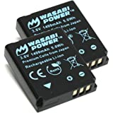 Wasabi Power Battery for Kodak LB-080 and Kodak PIXPRO SP1, SP360 (2-Pack)