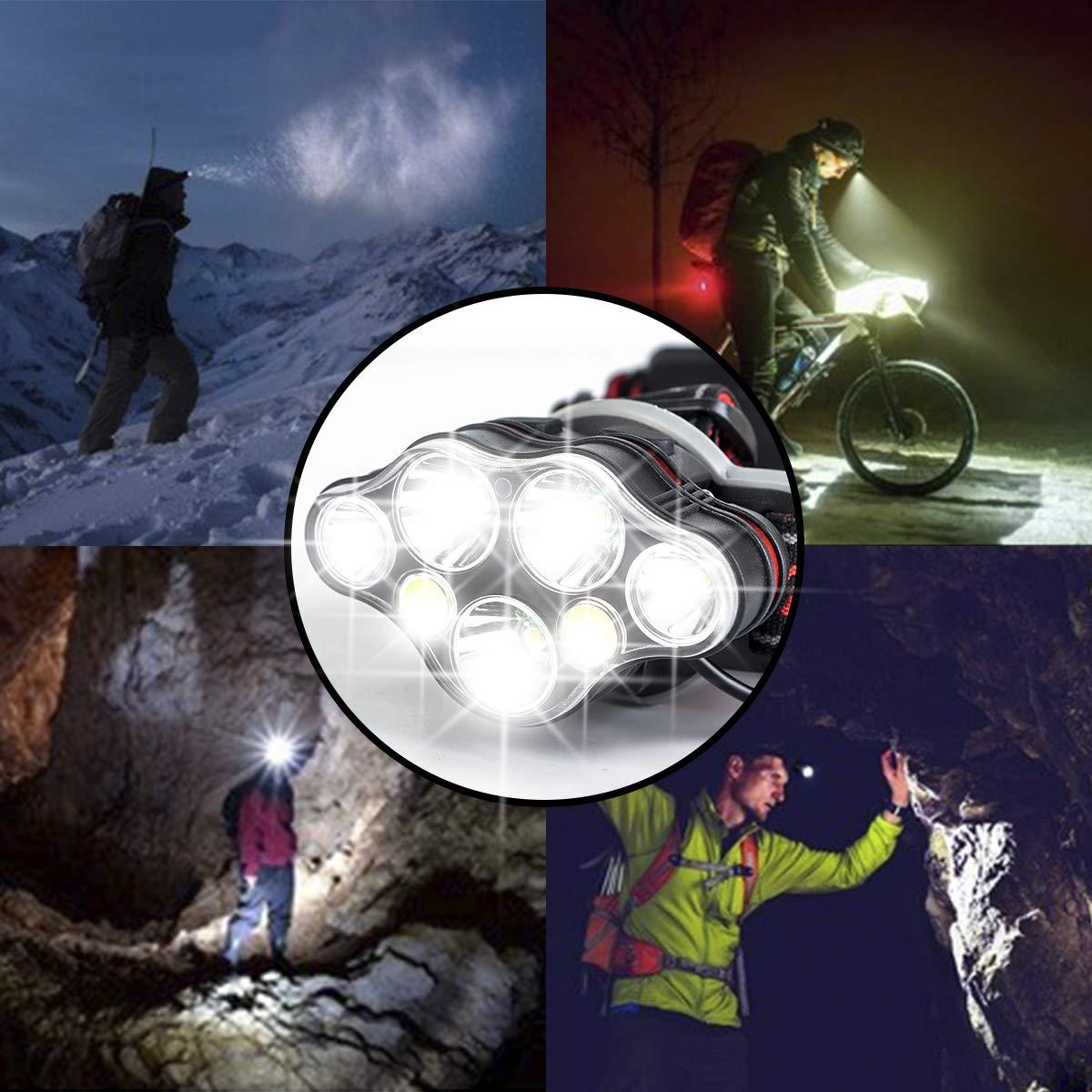 LED Stirnlampe Kopflampe bedee Superheller Headlamp USB Wiederaufladbar Kopfleuchte LED Stirnleuchte Einstelllbare Eingebauter Akku mit Warnleuchte f¨¹r Camping,Fischerei, Keller, Laufen, Campen, Wandern