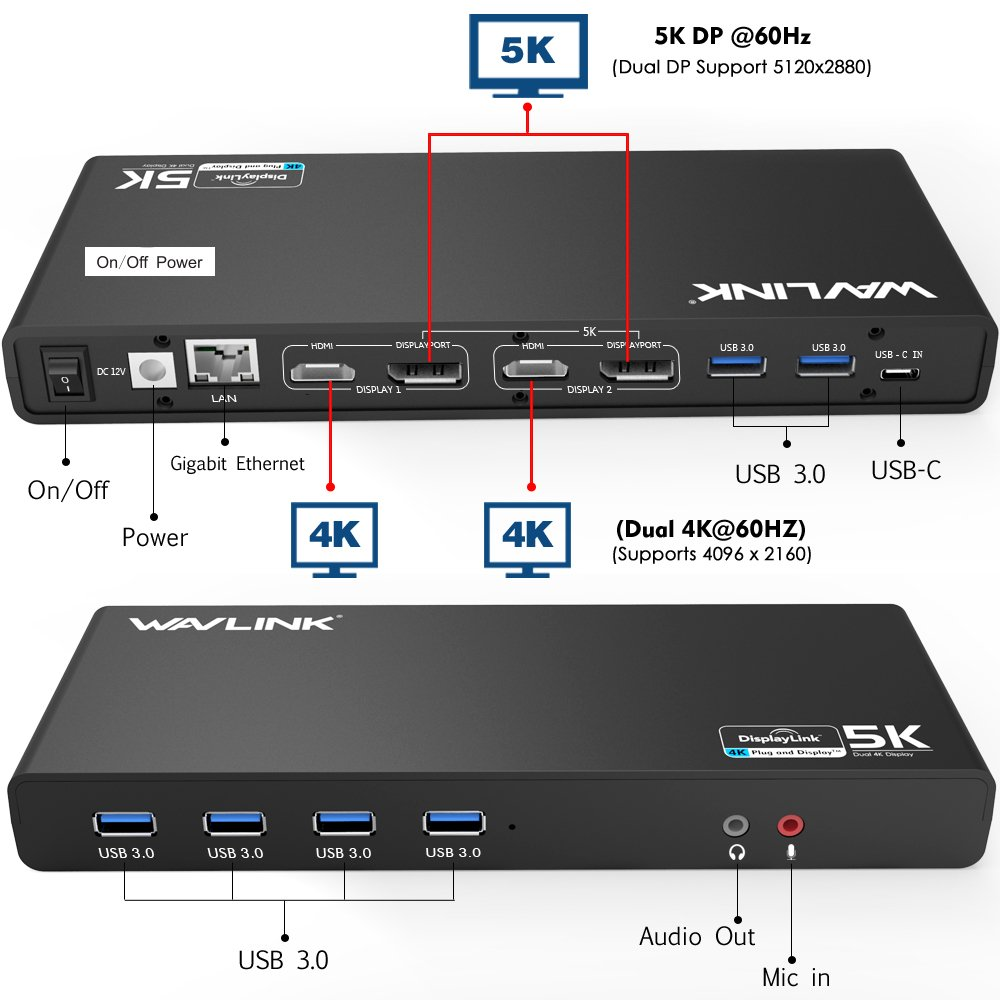 Wavlink USB C,Type-A Dual 4K Laptop Docking Station,5K/ Dual 4K @60Hz Video Outputs Dual Monitor for Windows,(2 HDMI & 2 DP, Gigabit Ethernet, 6 USB 3.0,) DL6950-PD Function Not Supported by WAVLINK (Image #4)