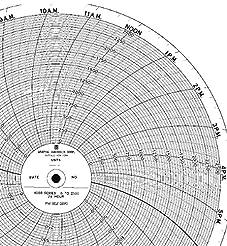 Graphic Controls Circular Chart 30613411...