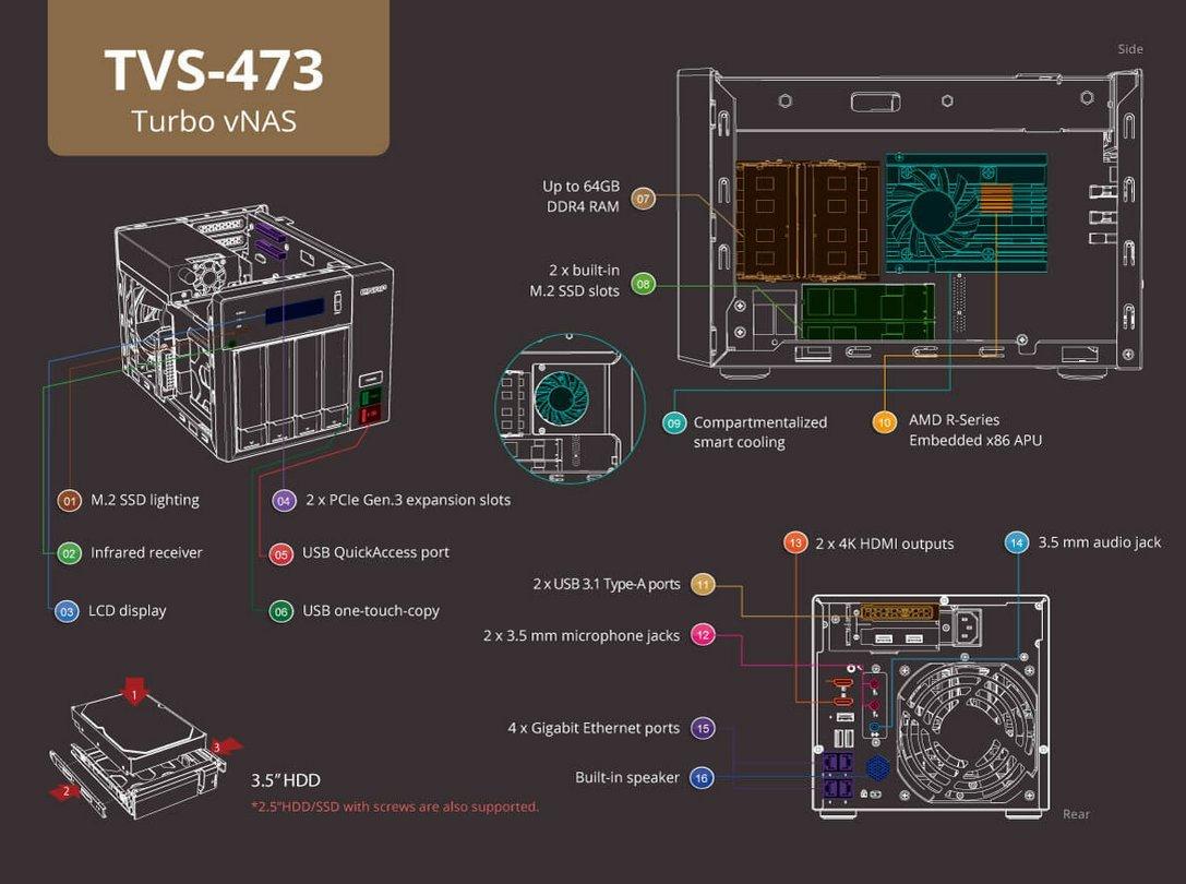 Qnap TVS-473-8G-US 4-bay NAS/iSCSI IP-SAN, AMD R series Quad-core 2.1GHz, 8GB RAM, 10G-ready by QNAP (Image #7)