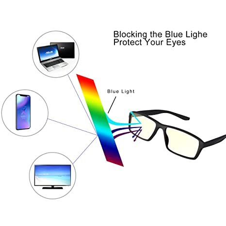 Amazon.com: velocifire VG2 azul light-blocking computadora ...