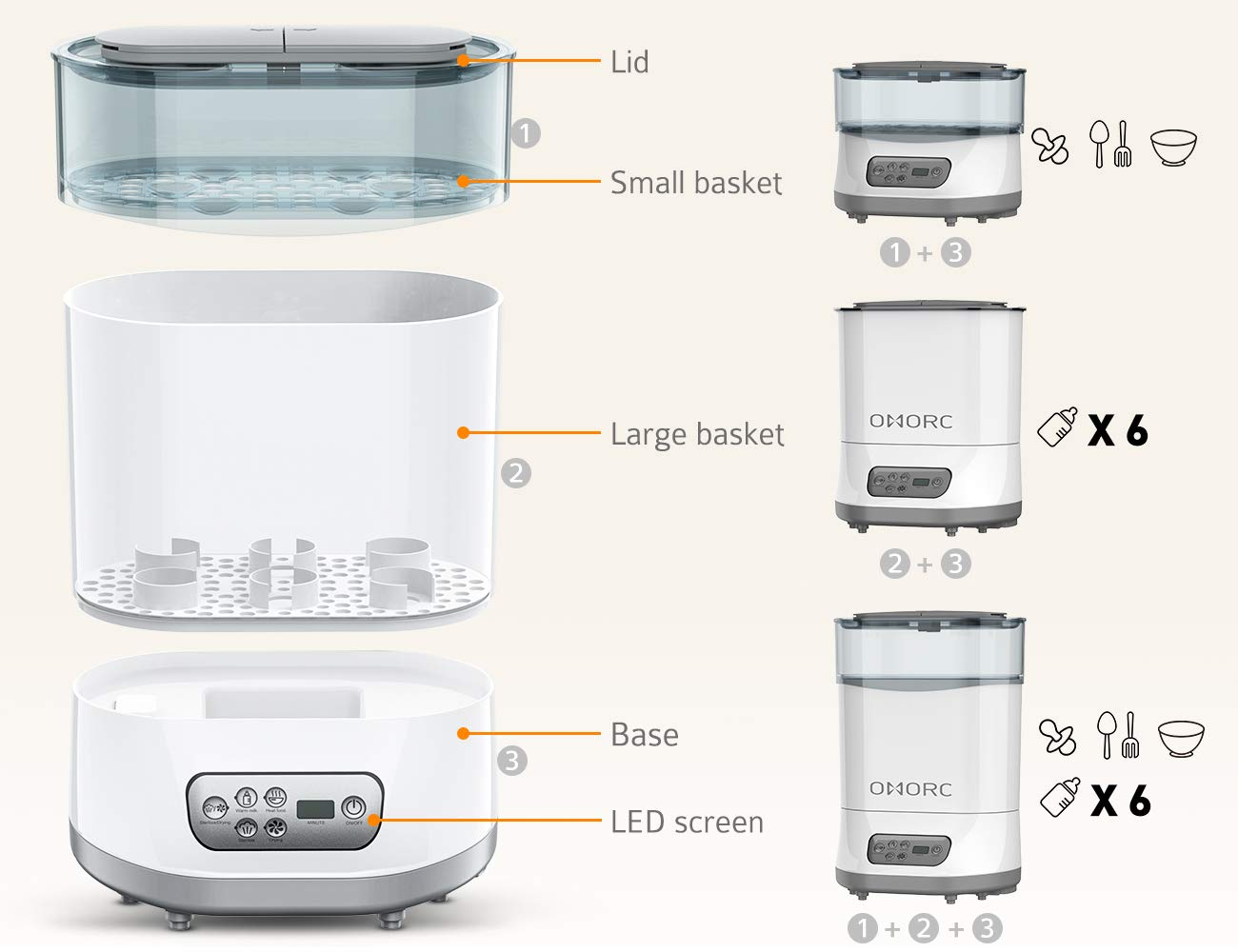 OMORC 550W Bottle Sterilizer and Dryer for Baby, 5-in-1 Multifunctional Electric Steam Sterilizer with Auto Power-off, Digital LCD Display for Sterilizing, Drying, Warming Milk, Heating Food by OMORC (Image #6)