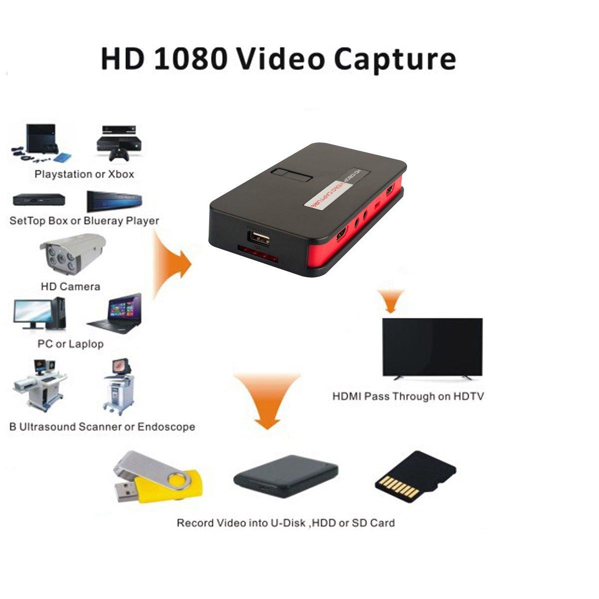 EZCAP Game Capture 1080P HD Video Capture Card Box Device