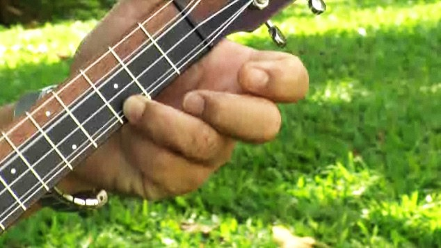 How To Play A C Chord On Ukulele