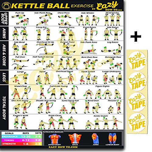 Eazy How To Kettlebell Exercise Workout Banner Poster BIG 28 X 20'' Train Endurance, Tone, Build Strength & Muscle Home Gym Chart by Eazy How To