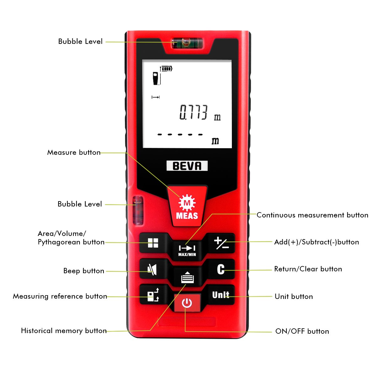 Laser Distance Measure BEVA 131Feet Digital Distance Meter with Large LCD Backlit Mute Function, Handheld Measuring Device with Pythagorean Mode, Measure Distance, Area and Volume