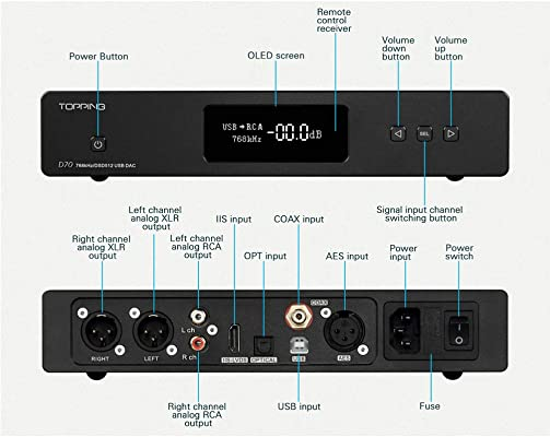 Topping D70 HiFi Balanced DAC XMOS XU208 AK4497 OPA1612 DSD512 32Bit 768KHz USB Optical Coaxial AES IIS Audio Decoder with Remote Control Black