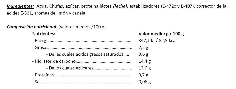 Horchata - Or, Xata! Tradición familiar - Pack 12 unidades -: Amazon.es: Alimentación y bebidas