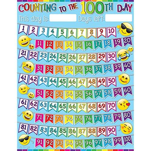 Ashley Productions ASH92012 Smart Poly Chart, 100 Hundred Days, Emojis