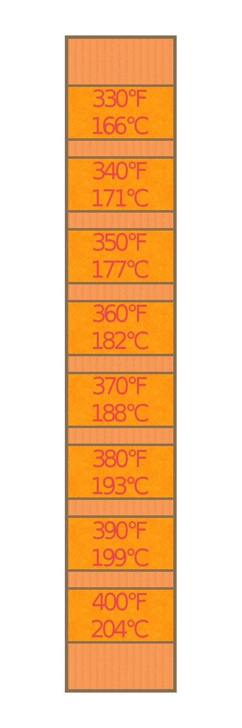 8-Temp Thermolabel Classic 330-400°F Temperature Label Pack of 16 Labels