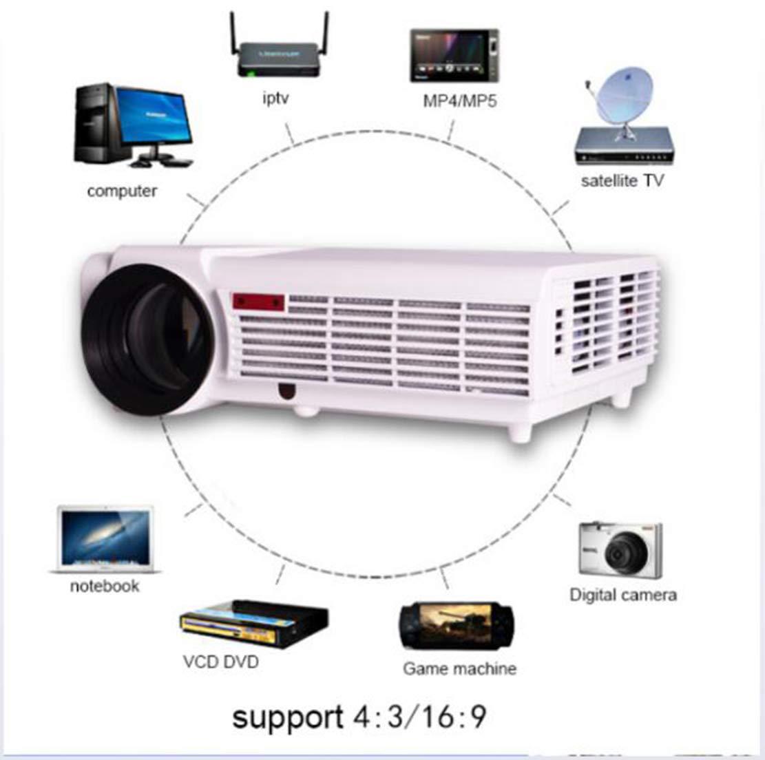 ZY Proyector de Cine en casa, Mini proyector portátil LED, Full HD ...