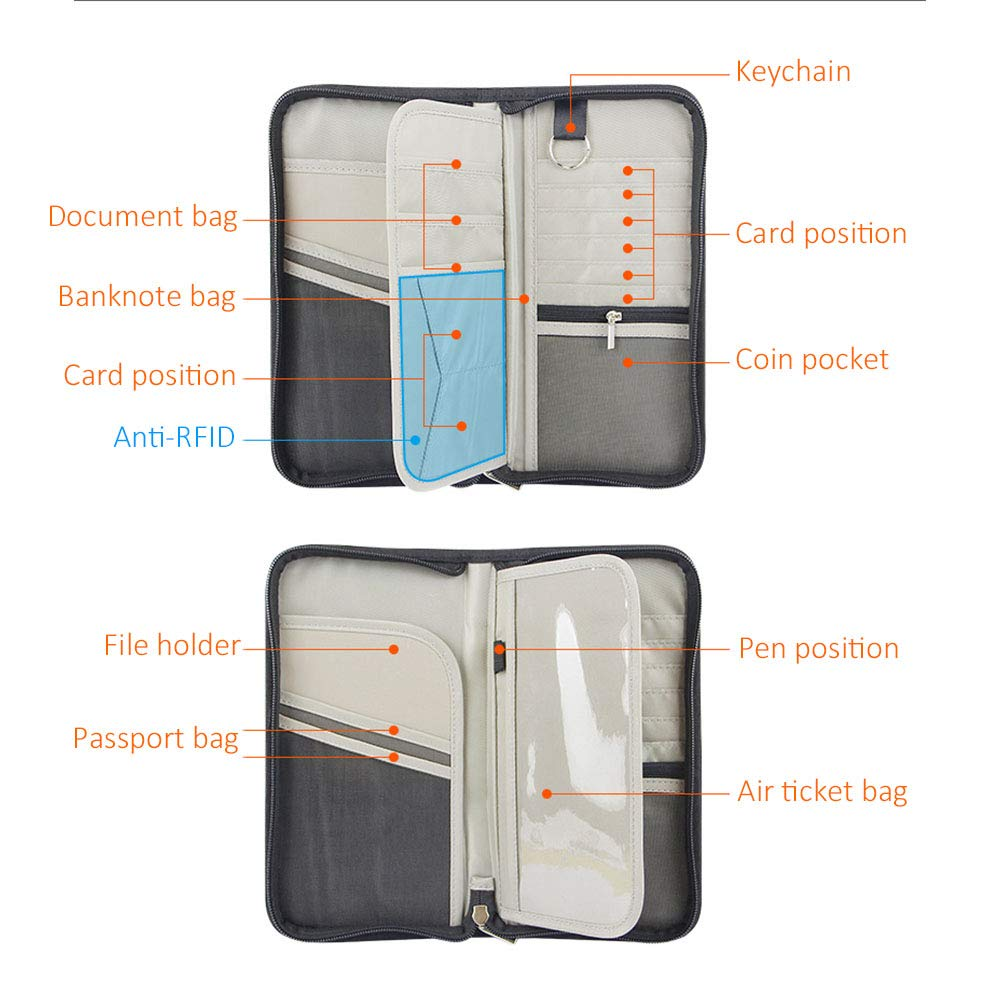 Atiming Family Passport Holder Travel Passport Wallet Rfid Blocking with Removable Wrist Strap Black